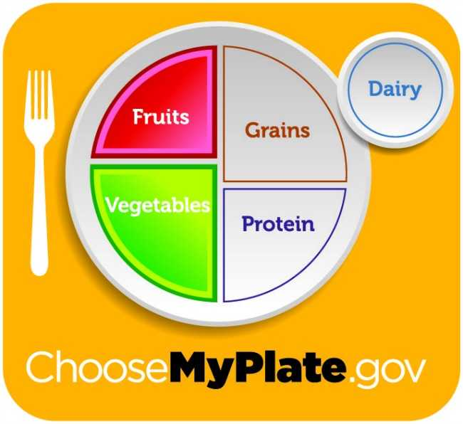 myplate_yellow_fruits and veggies_half plate