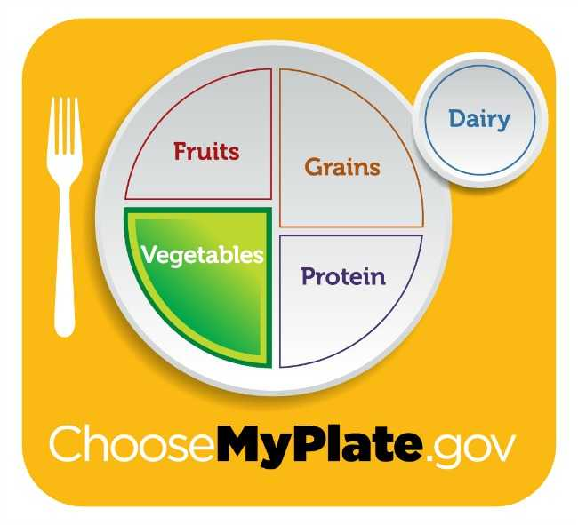 myplate_yellow_vegetables