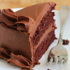 Cake And Baking Pan Size Conversions Allrecipes