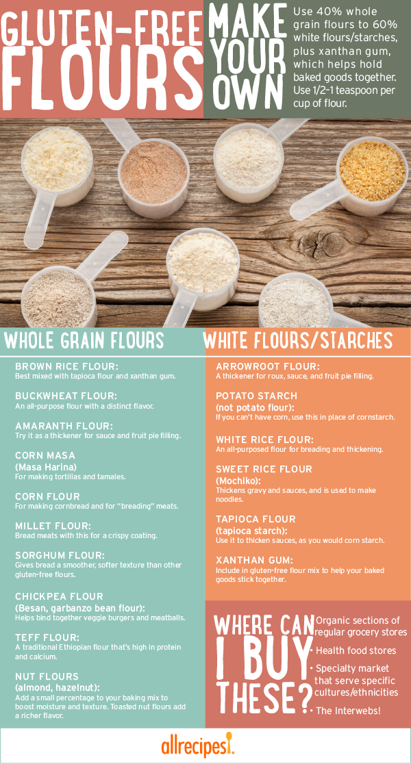Which Gluten-Free Flour Should You Use? | Allrecipes